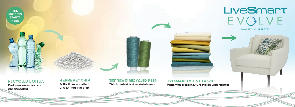 LiveSmart Evolve: From bottle to fabric